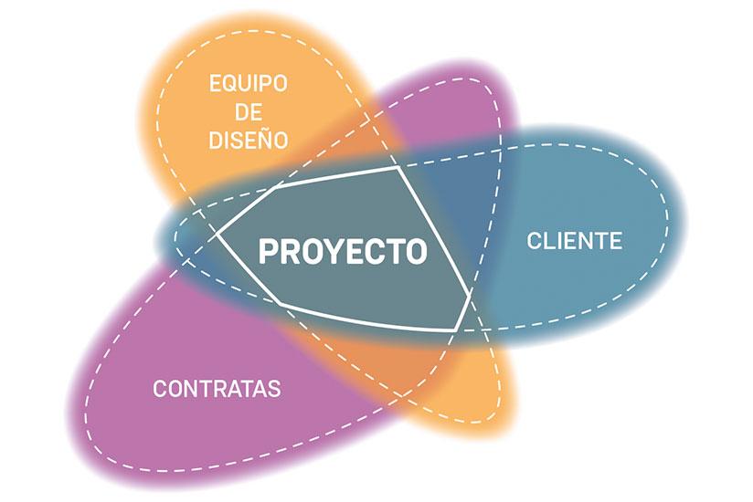 Diseño y Construcción llave en mano. Diseño a la medida de cada cliente.