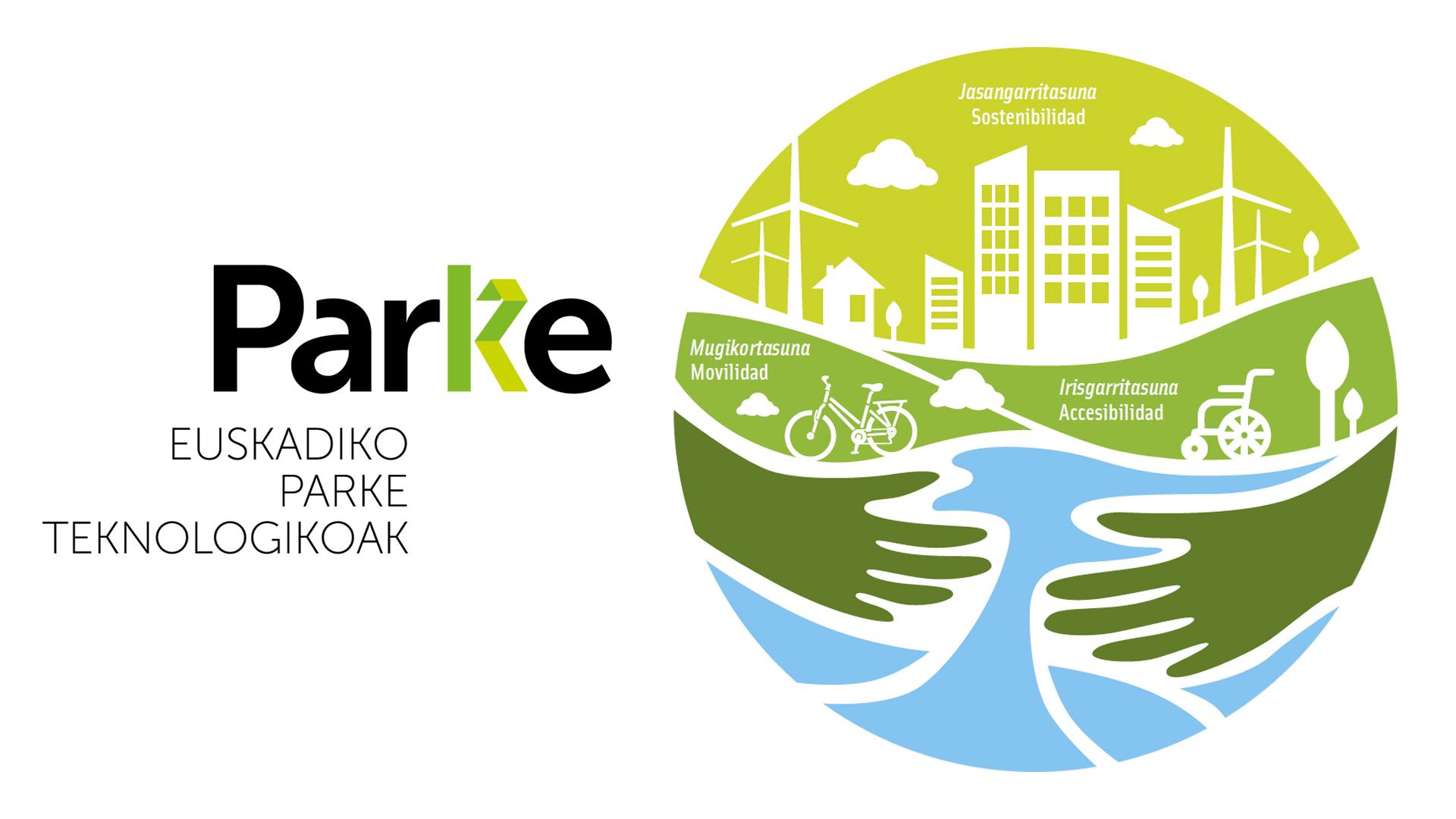 LKS KREAN desarrolla para la Red de Parques Tecnológicos su plan de acción en sostenibilidad ambiental